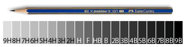 Tabla de tipos de lápiz para dibujar